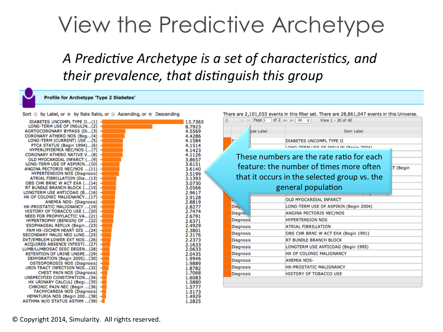 clinical_archetype_slide